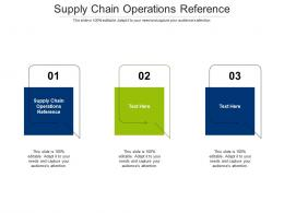 Supply Chain Operations Reference Ppt Powerpoint Presentation Professional Deck Cpb