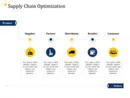 Supply Chain Optimization Distributor Ppt Powerpoint Professional Background