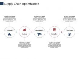 Supply Chain Optimization Factory SCM Performance Measures Ppt Demonstration