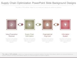 Supply Chain Optimization Powerpoint Slide Background Designs