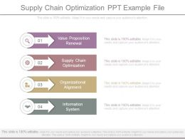 Supply Chain Optimization Ppt Example File