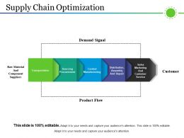 Supply Chain Optimization Ppt Examples