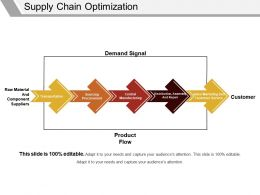 Supply Chain Optimization Ppt Icon