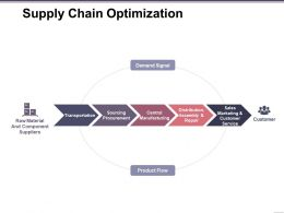 Supply Chain Optimization Ppt Slide Design