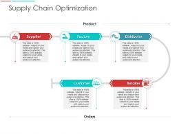 Supply Chain Optimization Retailer Supply Chain Management Architecture Ppt Summary