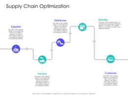 Supply Chain Optimization Slide Supply Chain Management Solutions Ppt Clipart