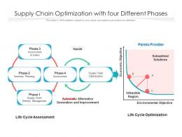 Supply Chain Optimization With Four Different Phases