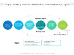 Supply Chain Optimization With Product Flow And Demand Signal