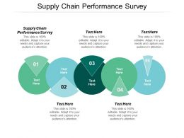 Supply Chain Performance Survey Ppt Powerpoint Presentation Ideas Show Cpb