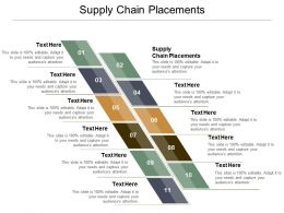 Supply Chain Placements Ppt Powerpoint Presentation Ideas Example Introduction Cpb