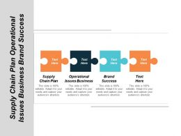 Supply Chain Plan Operational Issues Business Brand Success Cpb