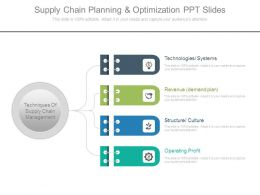 Supply Chain Planning And Optimization Ppt Slides