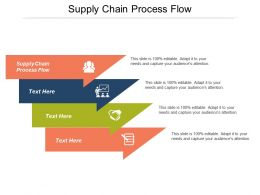 Supply Chain Process Flow Ppt Powerpoint Presentation Ideas Visual Aids Cpb