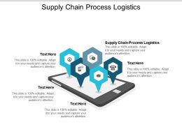 Supply Chain Process Logistics Ppt Powerpoint Presentation Show Icons Cpb