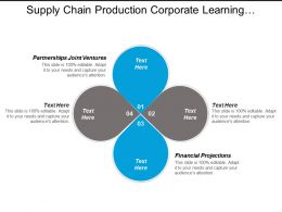 supply_chain_production_corporate_learning_development_knowledge_management_cpb_Slide01