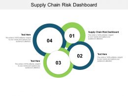 Supply Chain Risk Dashboard Ppt Powerpoint Presentation Infographics Layouts Cpb