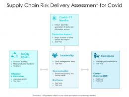 Supply Chain Risk Delivery Assessment For Covid
