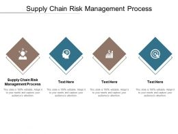 Supply Chain Risk Management Process Ppt Powerpoint Presentation Slides Deck Cpb