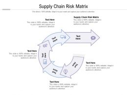 Supply Chain Risk Matrix Ppt Powerpoint Presentation Infographics Mockup Cpb