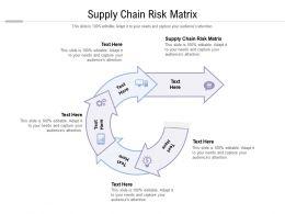 Supply Chain Risk Matrix Ppt Powerpoint Presentation Infographics Mockup Cpb