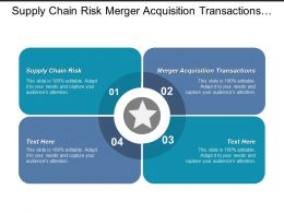 Supply Chain Risk Merger Acquisition Transactions Operational Risk Cpb