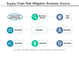 Supply Chain Risk Mitigation Business Source Business Ethics Cpb