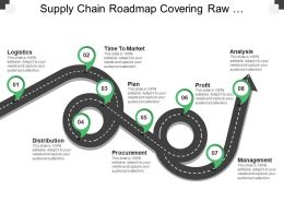 Supply Chain Roadmap Contains Logistics Plan Procurement And Management