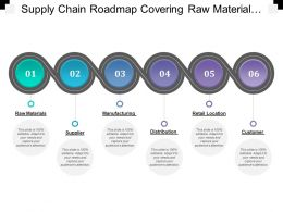 Supply Chain Roadmap Covering Raw Materials Supplier Manufacturer And Distribution