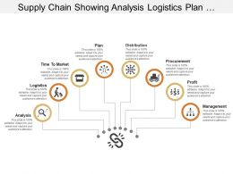 Supply Chain Showing Analysis Logistics Plan Distribution And Procurement