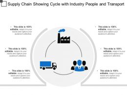 Supply Chain Showing Cycle With Industry People And Transport
