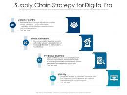 Supply Chain Strategy For Digital Era