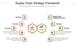 Supply Chain Strategy Framework Ppt Powerpoint Presentation Ideas Templates Cpb