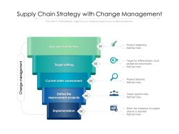 Supply Chain Strategy With Change Management