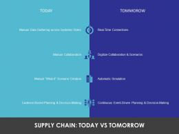 Supply Chain Today Vs Tomorrow Ppt Powerpoint Presentation Infographics