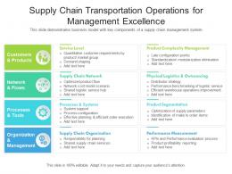 Supply Chain Transportation Operations For Management Excellence