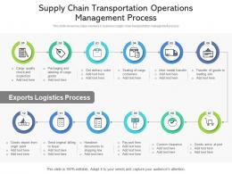 Supply Chain Transportation Operations Management Process