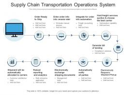 Supply Chain Transportation Operations System