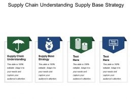 Supply Chain Understanding Supply Base Strategy Increase Customer