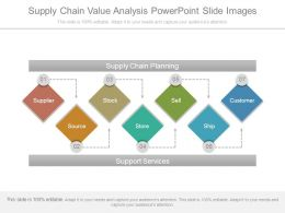Supply Chain Value Analysis Powerpoint Slide Images