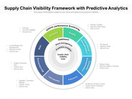 Supply Chain Visibility Framework With Predictive Analytics