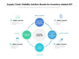 Supply Chain Visibility Solution Model For Inventory Related KPI