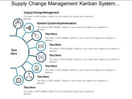 Supply Change Management Kanban System Implementation Storage Management Cpb