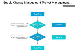 Supply Change Management Project Management Visual Merchandising Storage Management Cpb