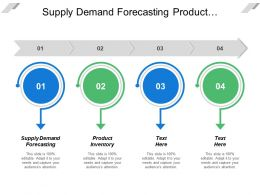 Supply Demand Forecasting Product Inventory Supply Demand Forecasting