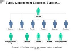 Supply Management Strategies Supplier Management Program Integration Strategies Cpb