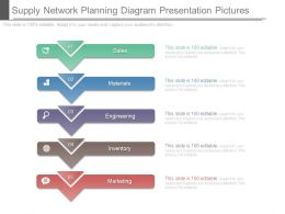 Supply Network Planning Diagram Presentation Pictures