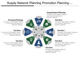 Supply Network Planning Promotion Planning Demand Planning Detailed Scheduling