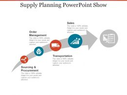 Supply Planning Powerpoint Show
