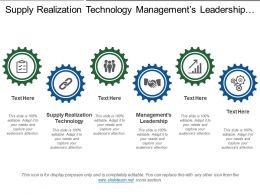 Supply Realization Technology Managements Leadership Cost Drivers