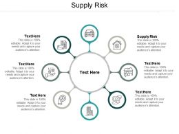 Supply Risk Ppt Powerpoint Presentation Outline Clipart Cpb